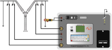 Circuit Breaker Contact Resistance Tester